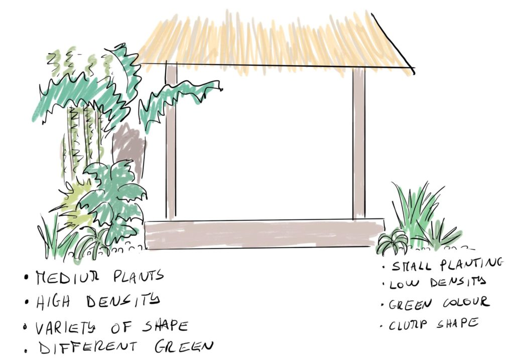 Balinese | Organic Layout Composition